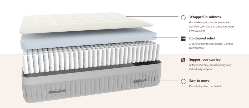 awara mattress layers